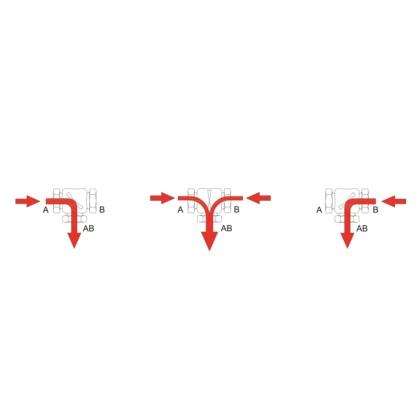 3-way rotor mixing valve