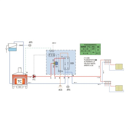BF3S module (NO circulator) for heating with biomass generator only and instantaneous DHW production
