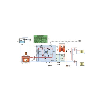 Module BF5 (1 circulator) for biomass separation - heating system and instantaneous DHW production with biomass generators not equipped with exchanger