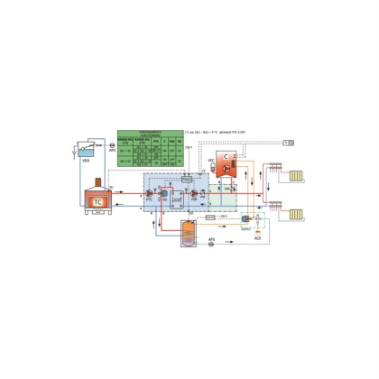 BF7 module (2 circulators) for biomass - heating system separation and DHW tank charging